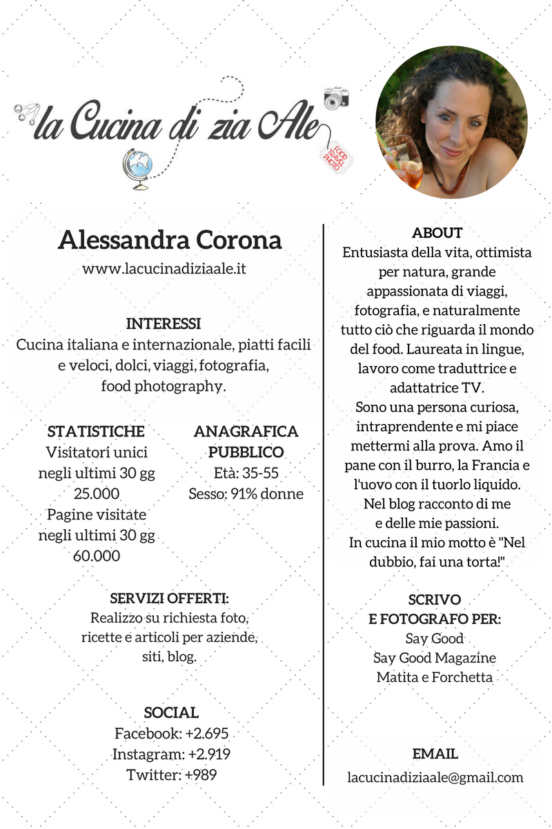 Media Kit Alessandra Corona foodblogger